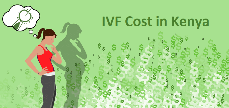 Cost of IVF in Kenya 2020