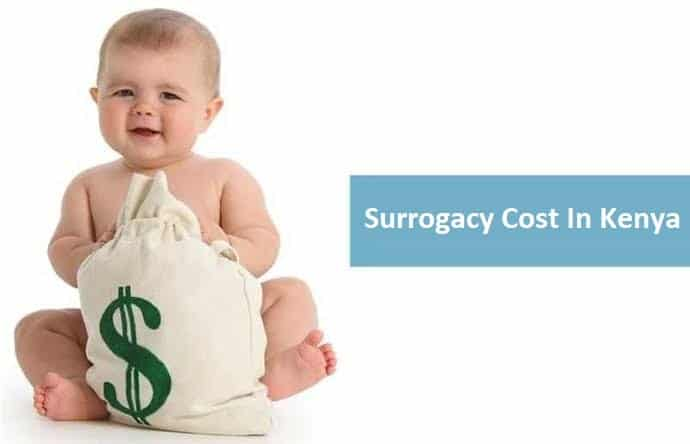 Surrogacy Cost in Kenya 2020